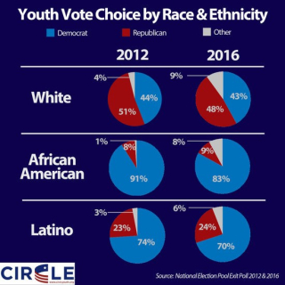2016-Youth-Race
