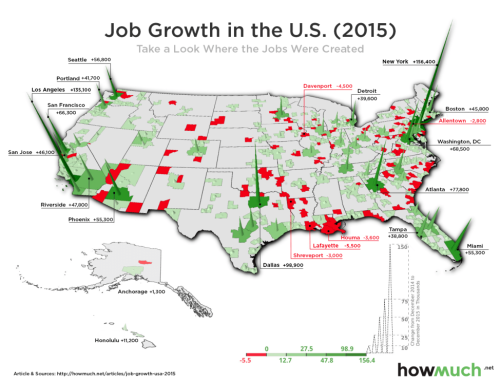 Final-job-growth-2015-33c5-974x740