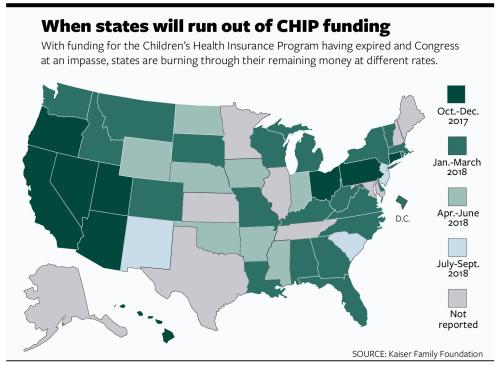 1024-CHIP-states