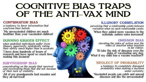 Anti-Vaxxer