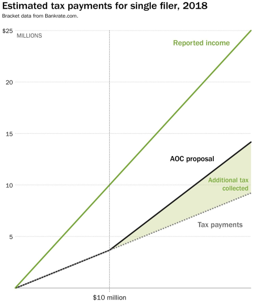 EstimatedTaxPayments