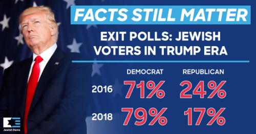 Jewishvote