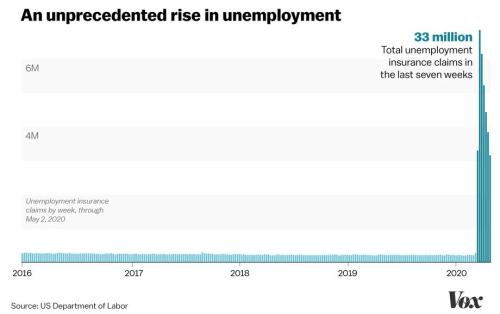 Unemployment_chart_5_2_update