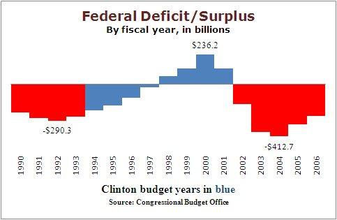 FederalDeficit1